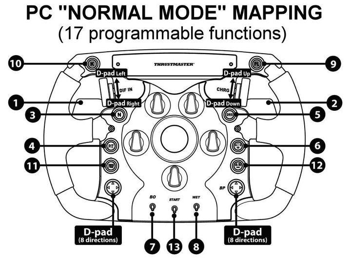 Rim Store Near Me >> Thrustmaster T500 RS F1 Rim – Button Layout Previews – VirtualR.net – 100% Independent Sim ...