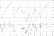 Game Stock Car 2012 &#8211; Telemetry Comparison