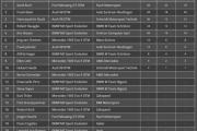 R3E – Open Championship Statistics Tool